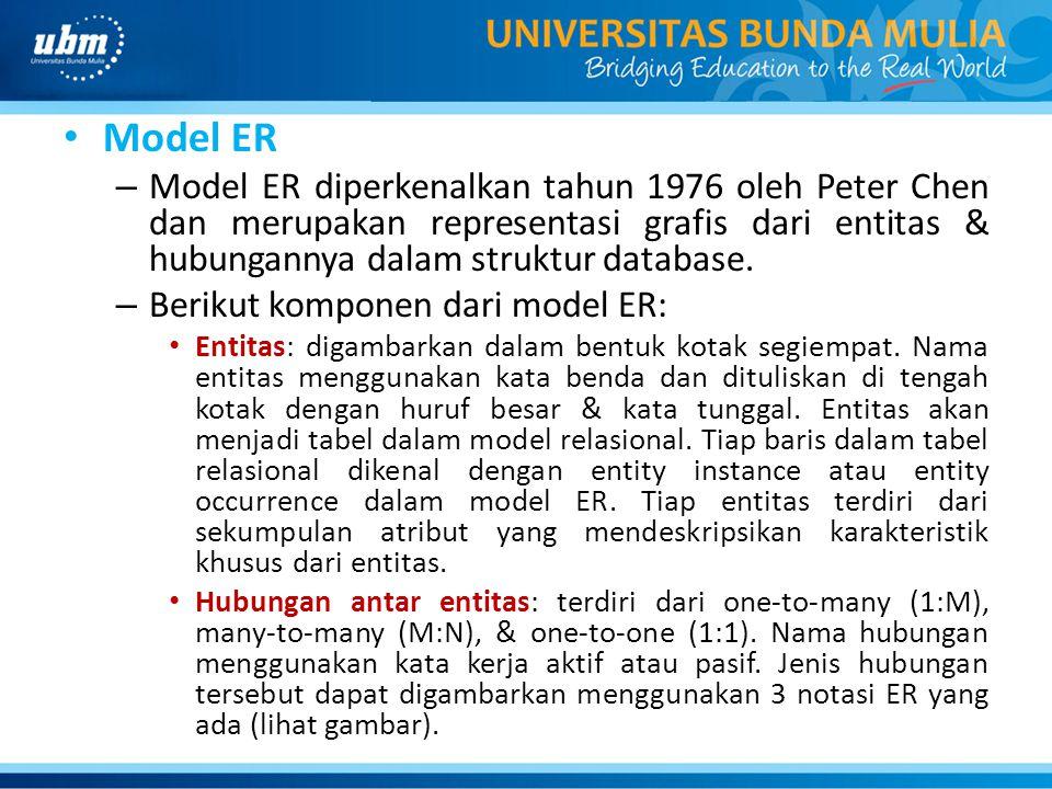 Model ER – Model ER diperkenalkan tahun 1976 oleh Peter Chen dan merupakan representasi grafis dari entitas & hubungannya dalam struktur database. – B