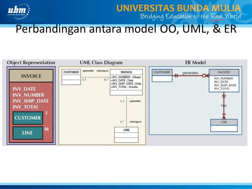 Perbandingan antara model OO, UML, & ER