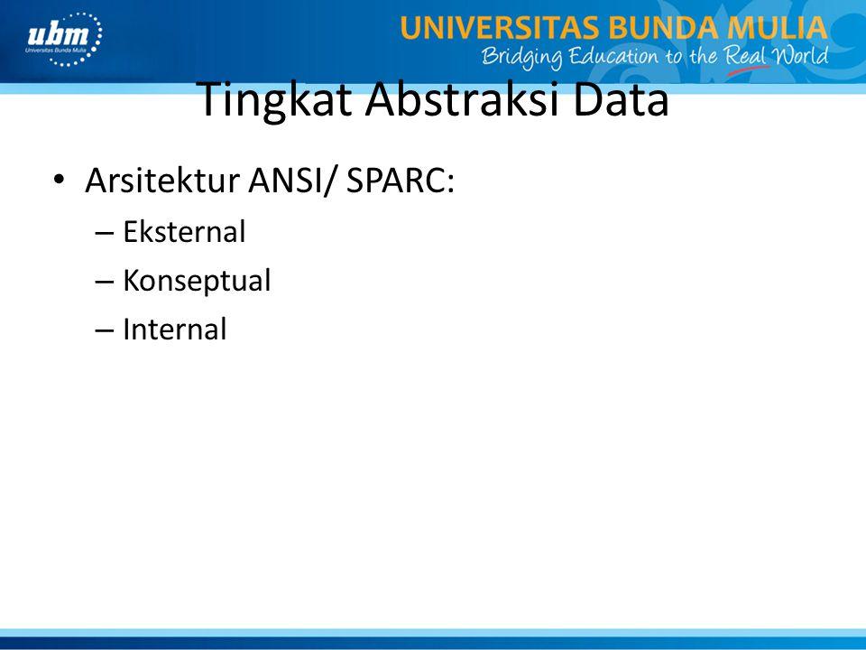 Tingkat Abstraksi Data Arsitektur ANSI/ SPARC: – Eksternal – Konseptual – Internal
