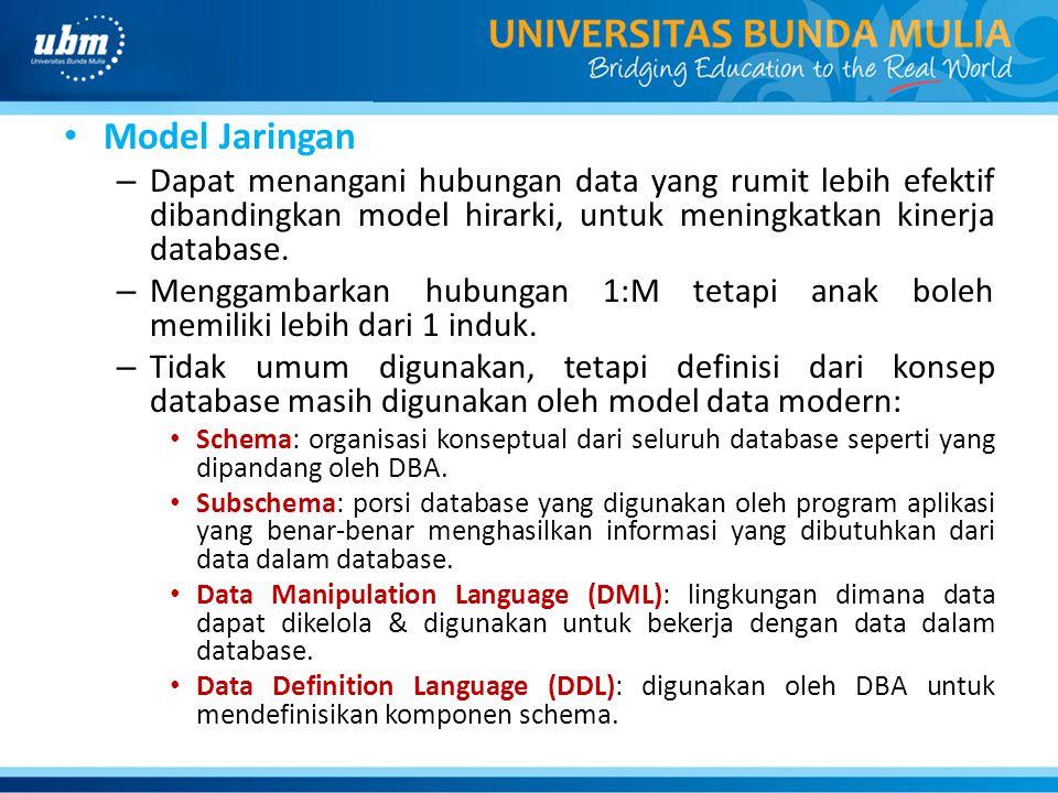 Model Jaringan – Dapat menangani hubungan data yang rumit lebih efektif dibandingkan model hirarki, untuk meningkatkan kinerja database. – Menggambark