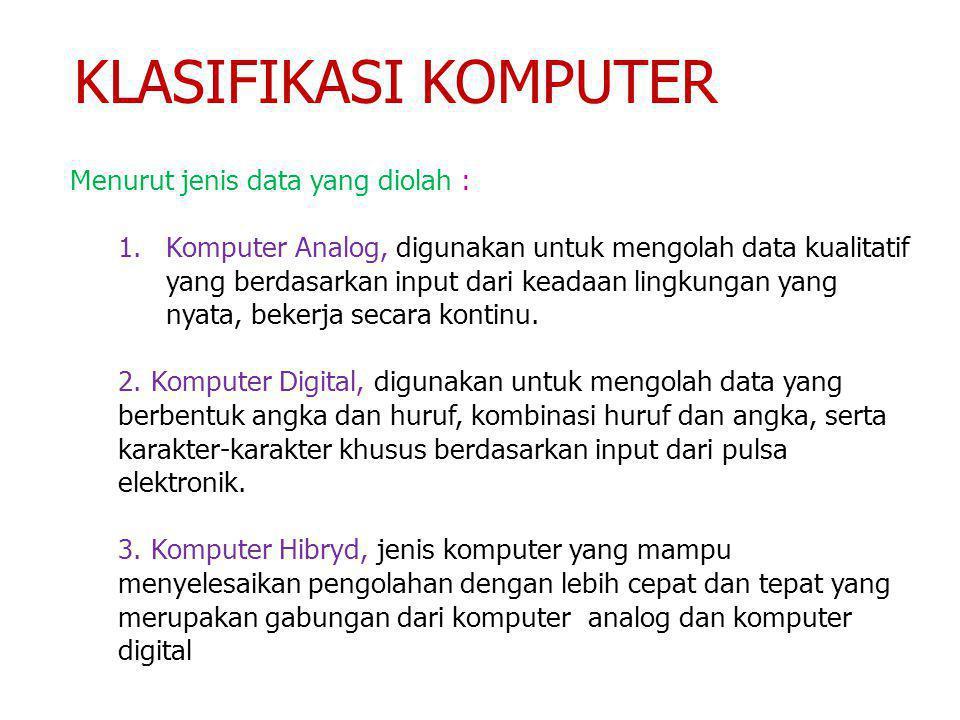 Pertemuan 1 Klasifikasi Komputer Komputer Berdasarkan Data Yang Diolah A.Komputer Analog B.Komputer Digital C.Komputer Hibryd