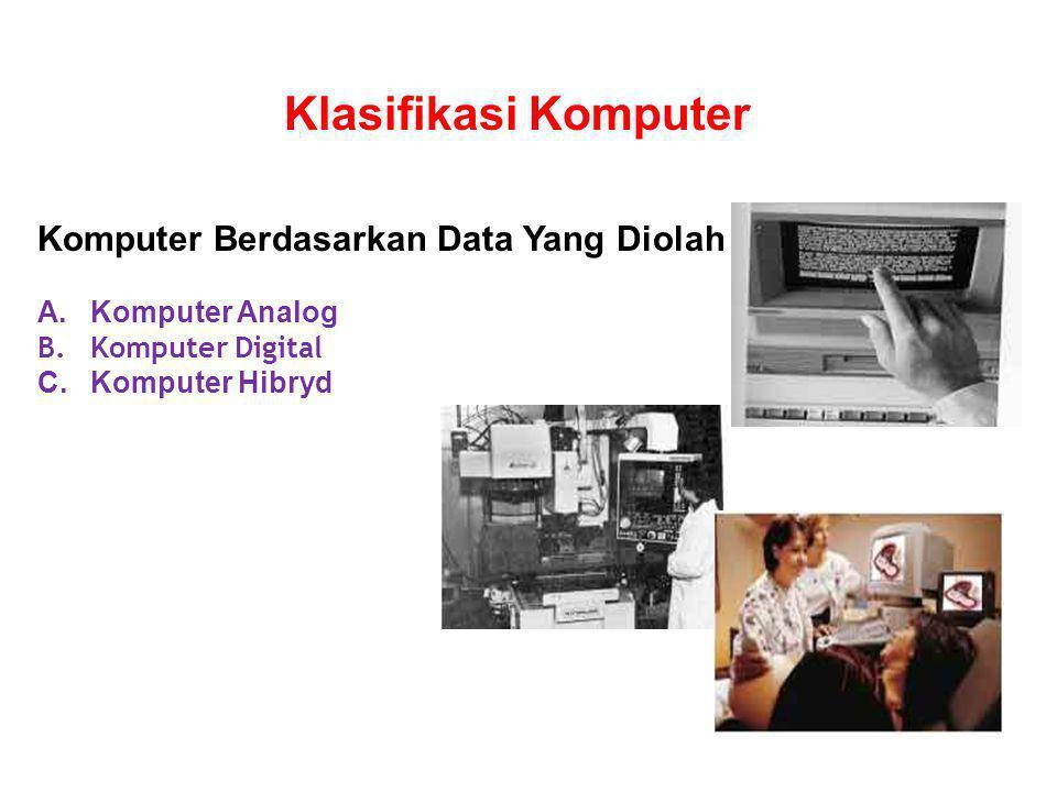 Pertemuan 1 Klasifikasi Komputer Komputer Berdasarkan Kapasitas A.Micro Computer (Personal Computer) B.Mini Computer C.Mainframe D.Super Komputer