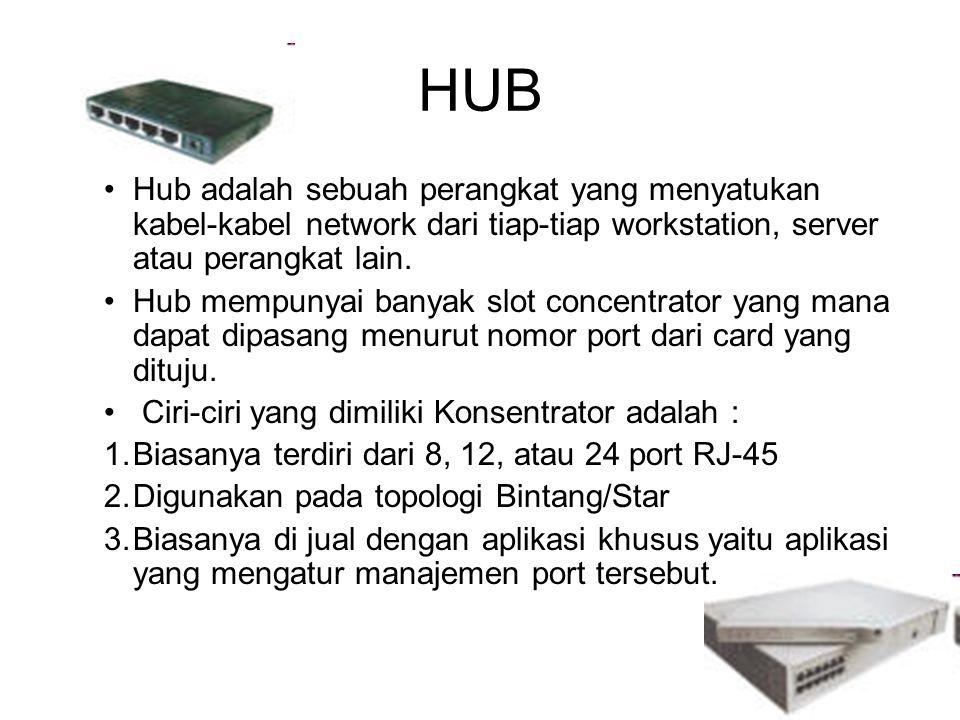 HUB Hub adalah sebuah perangkat yang menyatukan kabel-kabel network dari tiap-tiap workstation, server atau perangkat lain. Hub mempunyai banyak slot