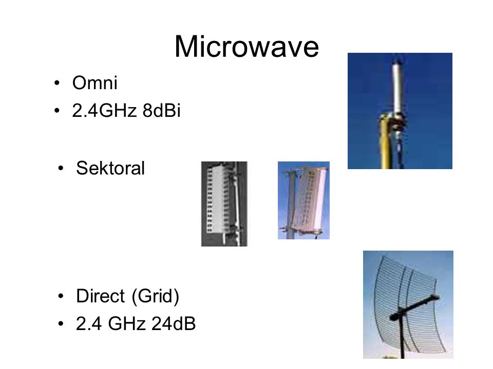 Microwave Omni 2.4GHz 8dBi Sektoral Direct (Grid) 2.4 GHz 24dB