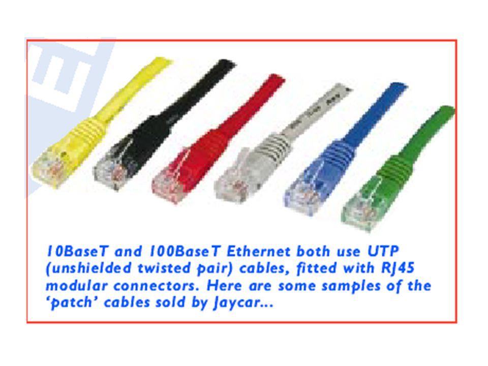 UTP – Unshielded Twisted Pair –Pair 1 White/blue Blue –Pair 2 White/Orange Orange –Pair 3 White/Green Green –Pair 4 White/Brown Brown –RJ45 Connector