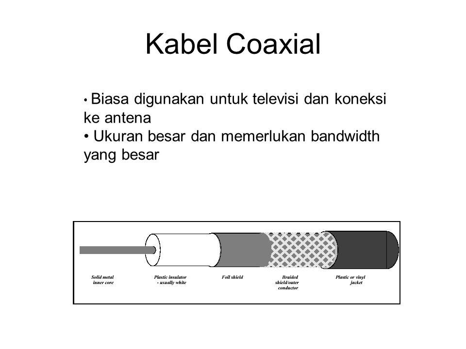 Kabel Coaxial Biasa digunakan untuk televisi dan koneksi ke antena Ukuran besar dan memerlukan bandwidth yang besar