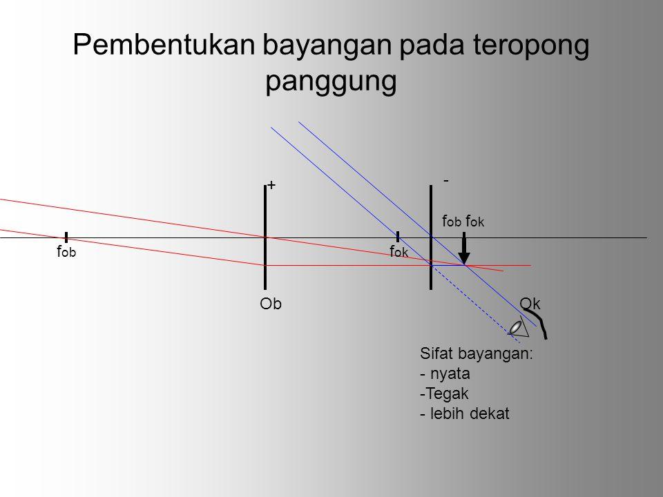 Pembentukan bayangan pada teropong panggung f ob f ob f ok f ok Sifat bayangan: - nyata -Tegak - lebih dekat + - ObOk