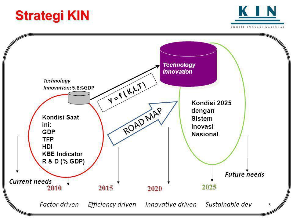 Contoh Road Map Bioenergy 14