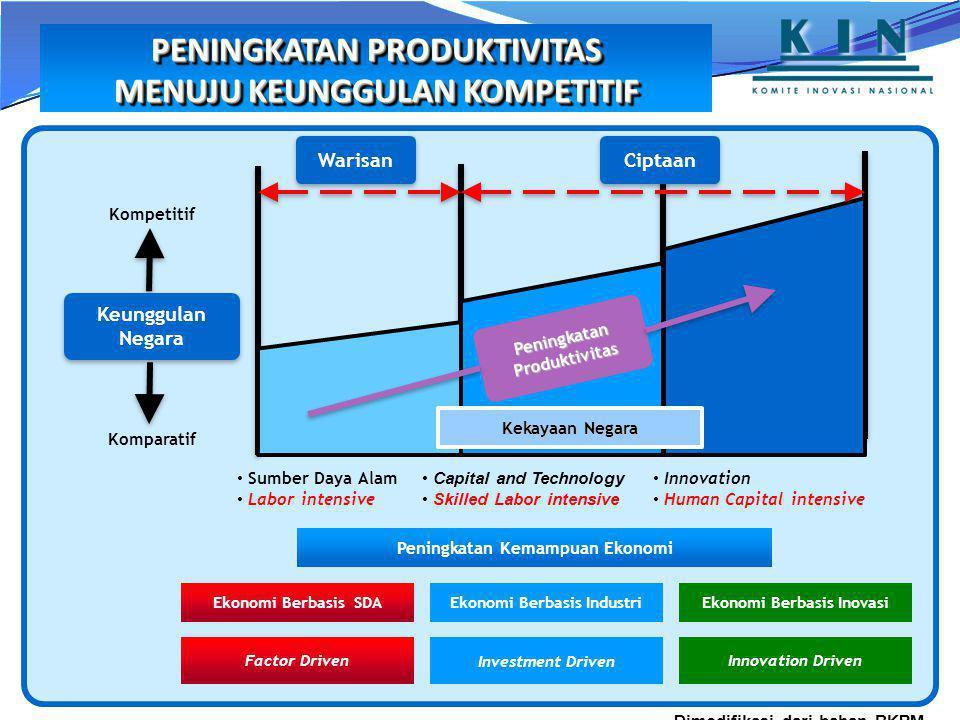 25 Enzyme Production MICROBA / PLANT SCIENCE - RESEARCH - ACTIVITIES (2007- 2009) UTILIZATION - RESEARCH ACTIVITIES (2008-2012) MARKET - RESEARCH ACTIVITIES (2010-?) Time (2008-2012) PROCESSING - RESEARCH ACTIVITIES (2007-2010) Output: proses/produk/teknologi R & D TECHNOLOGY PRODUCT MARKET 1.Isolasi dan identifikasi mikroba penghasil enzim hidrolitik.