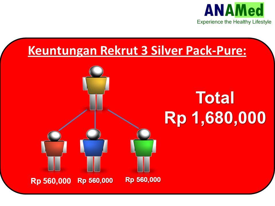Keuntungan Rekrut 3 Silver Pack-Pure: Rp 560,000 Total Rp 1,680,000