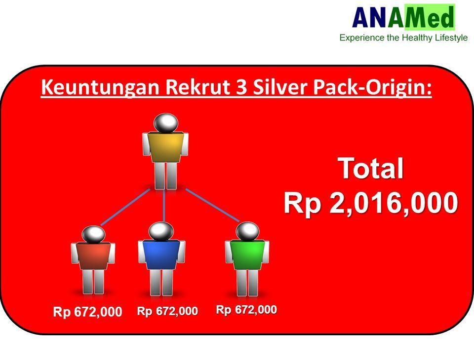 Keuntungan Rekrut 3 Silver Pack-Origin: Rp 672,000 Total Rp 2,016,000