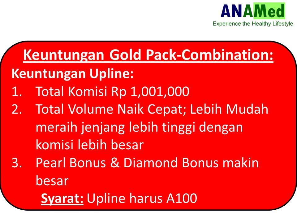 Keuntungan Gold Pack-Combination: Keuntungan Upline: 1.Total Komisi Rp 1,001,000 2.Total Volume Naik Cepat; Lebih Mudah meraih jenjang lebih tinggi dengan komisi lebih besar 3.Pearl Bonus & Diamond Bonus makin besar Syarat: Upline harus A100