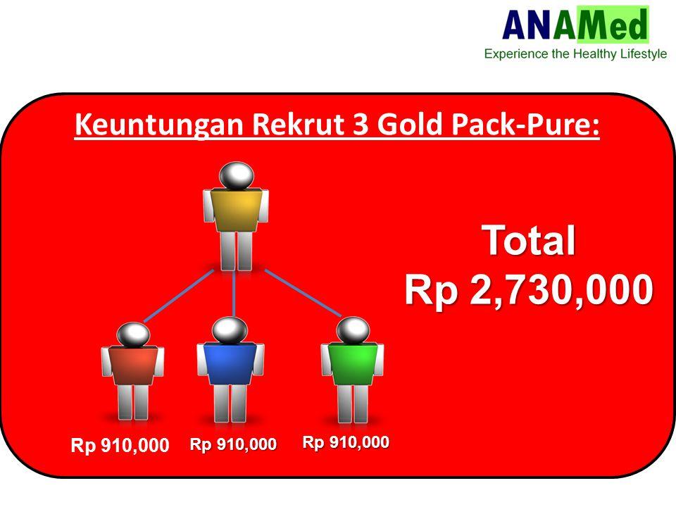 Keuntungan Rekrut 3 Gold Pack-Pure: Rp 910,000 Total Rp 2,730,000