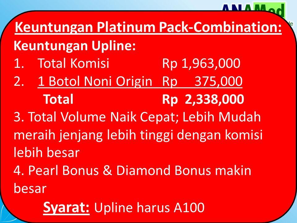 Keuntungan Platinum Pack-Combination: Keuntungan Upline: 1.Total Komisi Rp 1,963,000 2.1 Botol Noni Origin Rp 375,000 TotalRp 2,338,000 3.