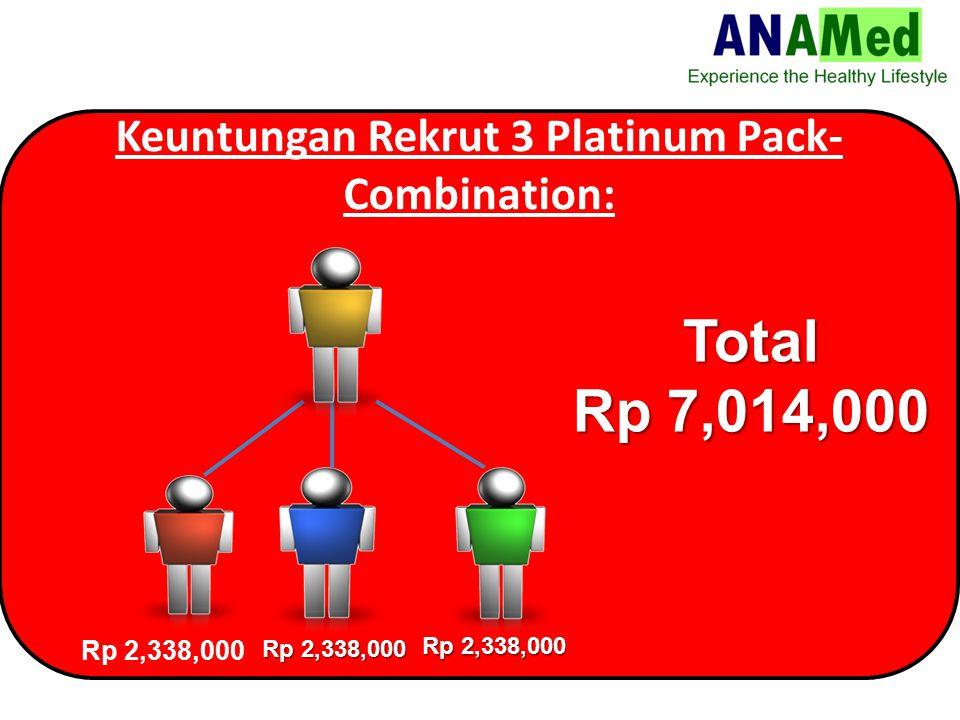 Keuntungan Rekrut 3 Platinum Pack- Combination: Rp 2,338,000 Total Rp 7,014,000