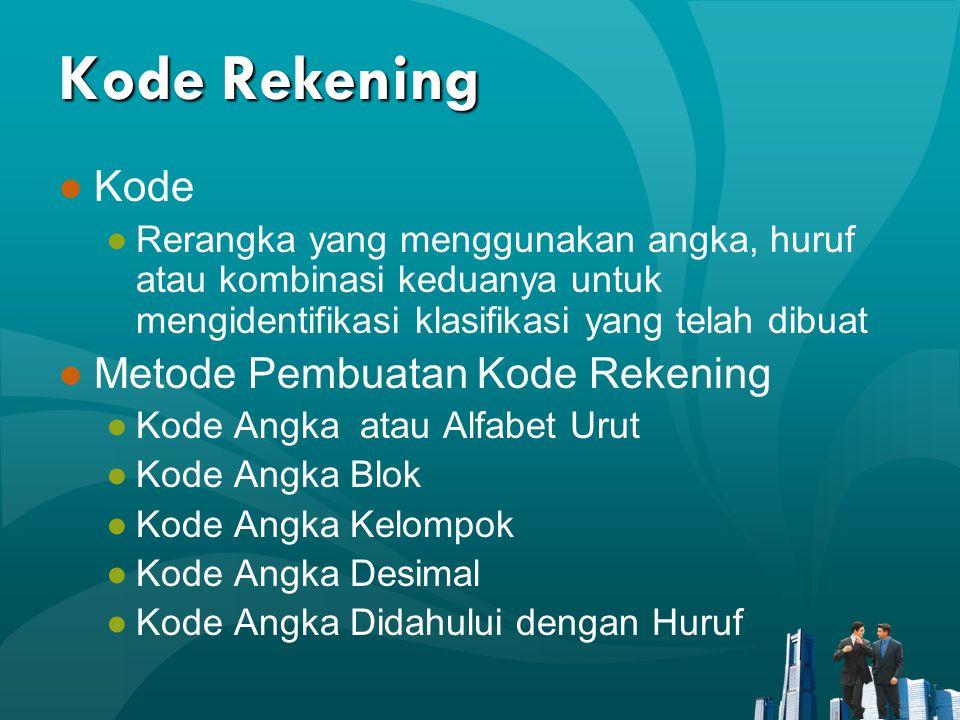 Kode Rekening ●Kode ●Rerangka yang menggunakan angka, huruf atau kombinasi keduanya untuk mengidentifikasi klasifikasi yang telah dibuat ●Metode Pembu