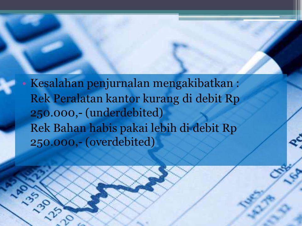 Kesalahan penjurnalan mengakibatkan : Rek Peralatan kantor kurang di debit Rp 250.000,- (underdebited) Rek Bahan habis pakai lebih di debit Rp 250.000