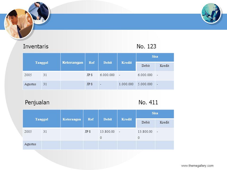 Inventaris No. 123 www.themegallery.com Tanggal Keterangan RefDebitKredit Sisa DebitKredit 200531JP 86.000.000- - Agustus31JP 8-1.000.0005.000.000- Pe