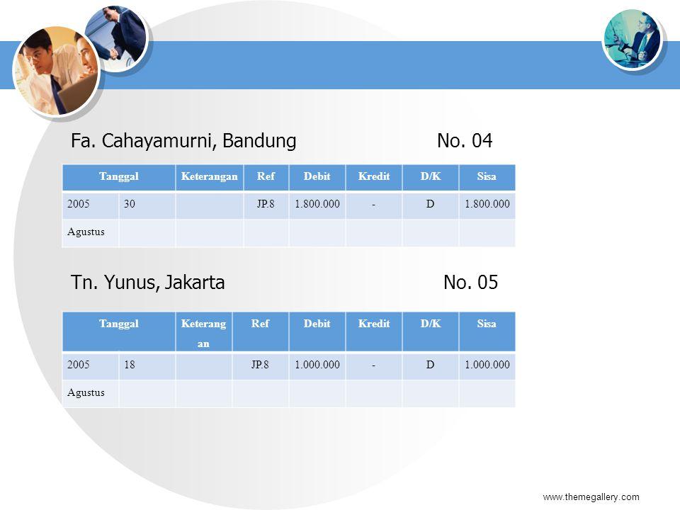 Fa. Cahayamurni, Bandung No. 04 www.themegallery.com Tn. Yunus, Jakarta No. 05 TanggalKeteranganRefDebitKreditD/KSisa 200530JP.81.800.000-D Agustus Ta