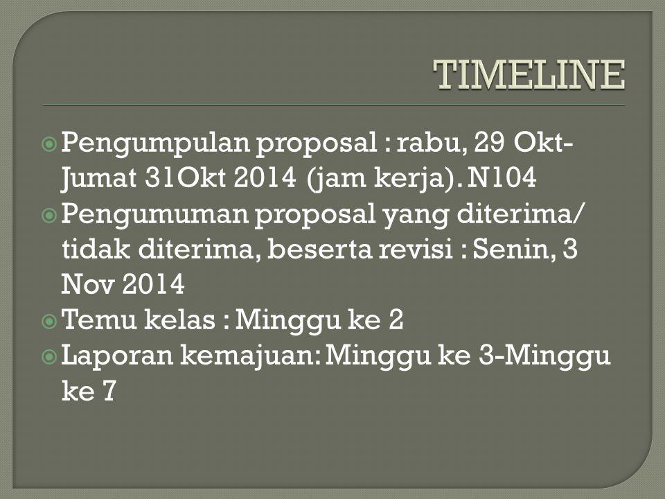  Pengumpulan proposal : rabu, 29 Okt- Jumat 31Okt 2014 (jam kerja).