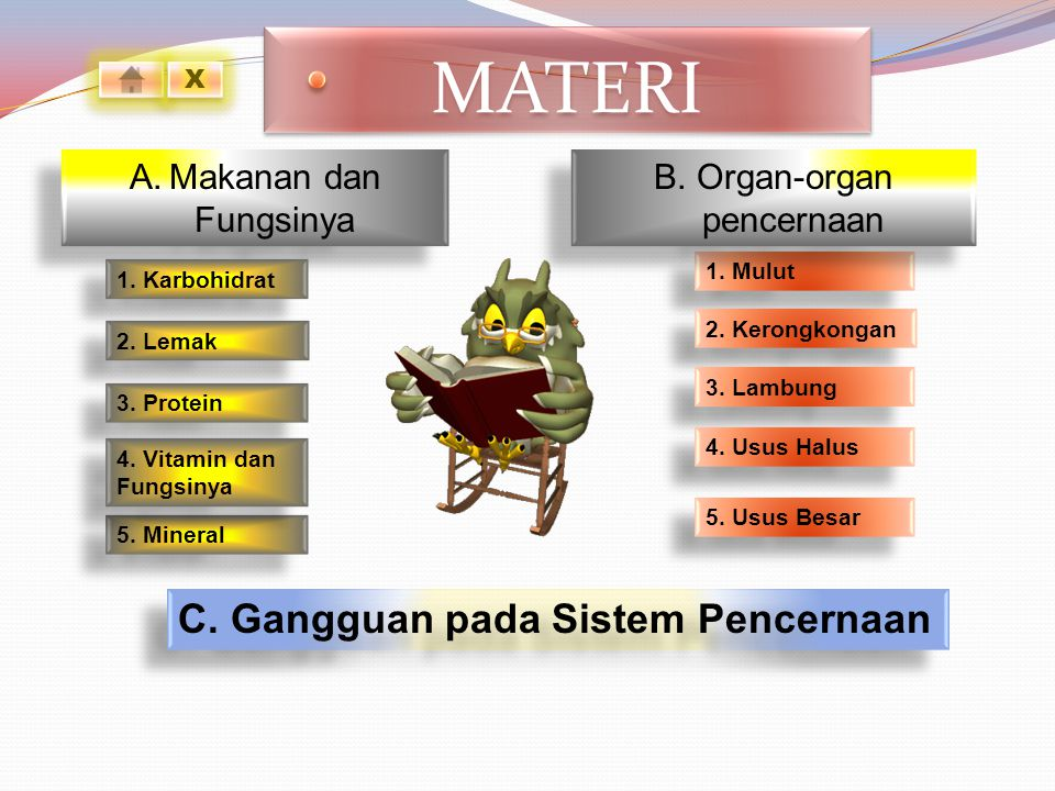 MATERI A.Makanan dan FungsinyaMakanan dan Fungsinya A.Makanan dan FungsinyaMakanan dan Fungsinya 5.