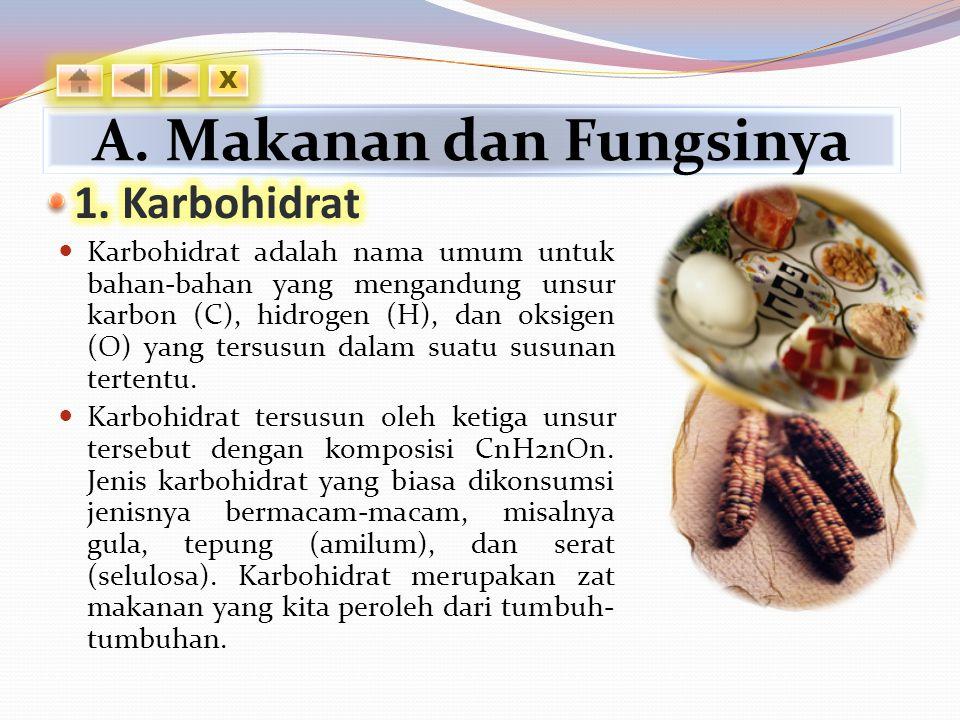 4.Usus Halus Setelah dicerna di lambung makanan akan masuk ke usus halus.