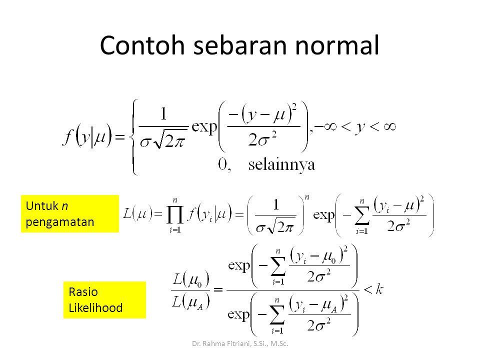 Contoh sebaran normal Dr. Rahma Fitriani, S.Si., M.Sc. Rasio Likelihood Untuk n pengamatan