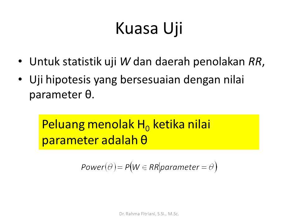 Kuasa Uji Untuk statistik uji W dan daerah penolakan RR, Uji hipotesis yang bersesuaian dengan nilai parameter θ. Dr. Rahma Fitriani, S.Si., M.Sc. Pel