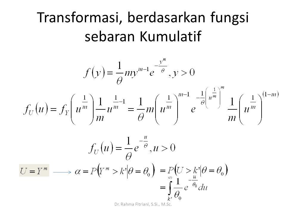 Transformasi, berdasarkan fungsi sebaran Kumulatif Dr. Rahma Fitriani, S.Si., M.Sc.