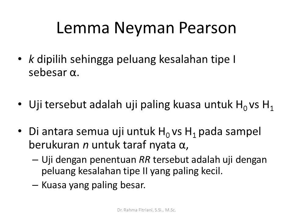 Lemma Neyman Pearson k dipilih sehingga peluang kesalahan tipe I sebesar α. Uji tersebut adalah uji paling kuasa untuk H 0 vs H 1 Di antara semua uji