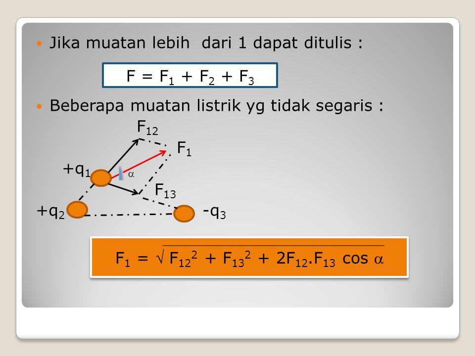 Jika muatan lebih dari 1 dapat ditulis : Beberapa muatan listrik yg tidak segaris : F 12 F 1 +q 1  F 13 +q 2 -q 3 F = F 1 + F 2 + F 3 F 1 =  F 12 2