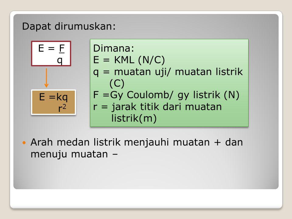 Dapat dirumuskan: Arah medan listrik menjauhi muatan + dan menuju muatan – E = F q Dimana: E = KML (N/C) q = muatan uji/ muatan listrik (C) F =Gy Coul