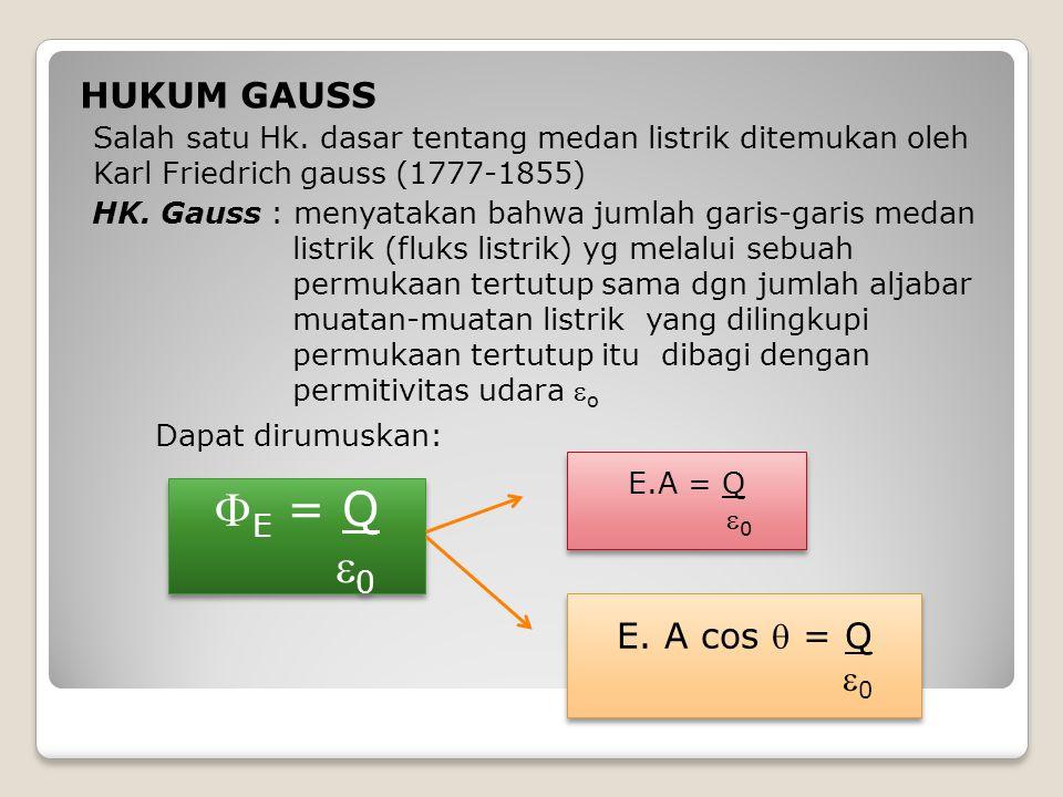 HUKUM GAUSS Salah satu Hk. dasar tentang medan listrik ditemukan oleh Karl Friedrich gauss (1777-1855) HK. Gauss : menyatakan bahwa jumlah garis-garis