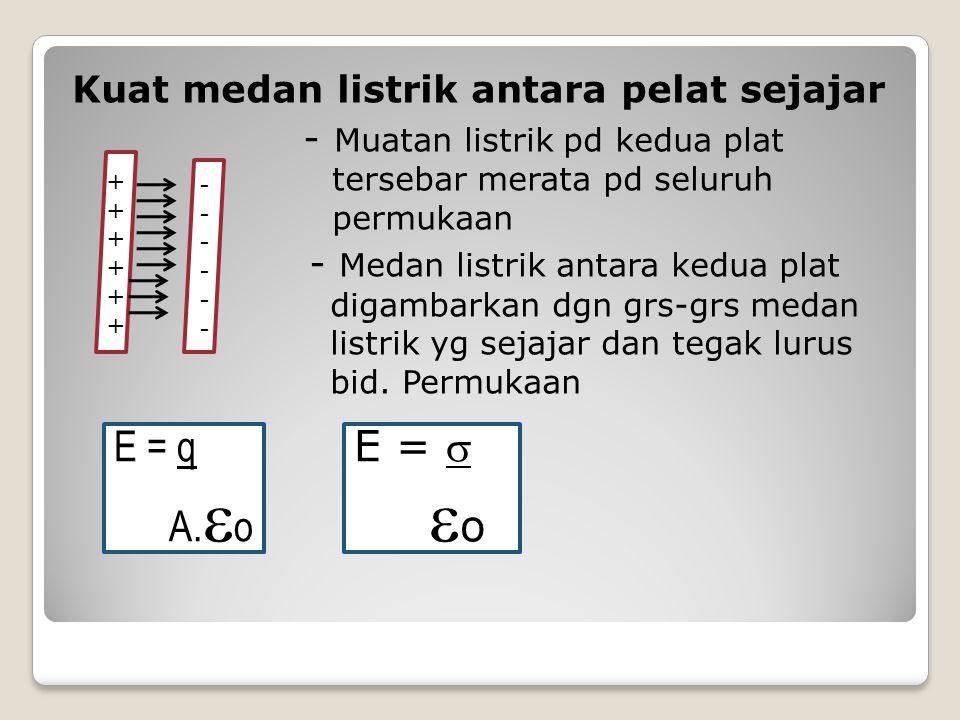 Kuat medan listrik antara pelat sejajar - Muatan listrik pd kedua plat tersebar merata pd seluruh permukaan - Medan listrik antara kedua plat digambar