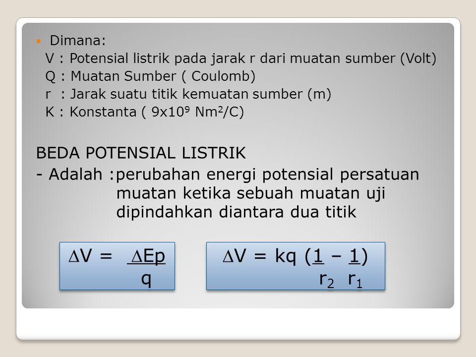 Dimana: V : Potensial listrik pada jarak r dari muatan sumber (Volt) Q : Muatan Sumber ( Coulomb) r : Jarak suatu titik kemuatan sumber (m) K : Konsta