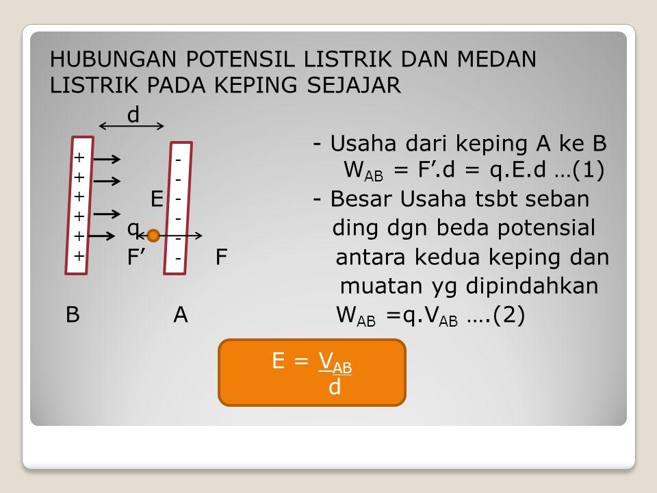 HUBUNGAN POTENSIL LISTRIK DAN MEDAN LISTRIK PADA KEPING SEJAJAR d - Usaha dari keping A ke B W AB = F'.d = q.E.d …(1) E- Besar Usaha tsbt seban q ding