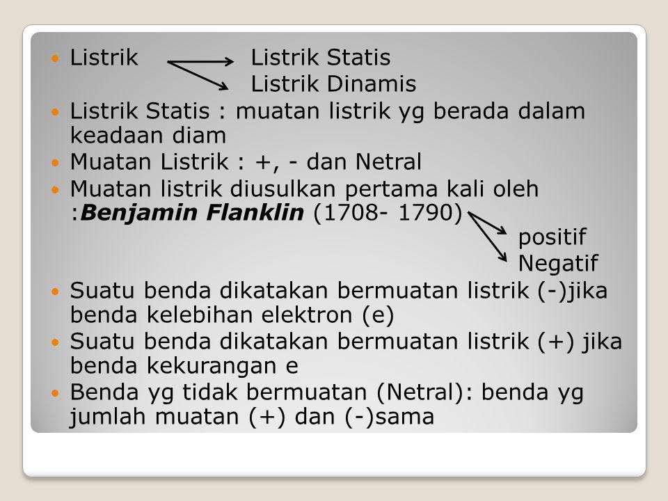 Listrik Listrik Statis Listrik Dinamis Listrik Statis : muatan listrik yg berada dalam keadaan diam Muatan Listrik : +, - dan Netral Muatan listrik di