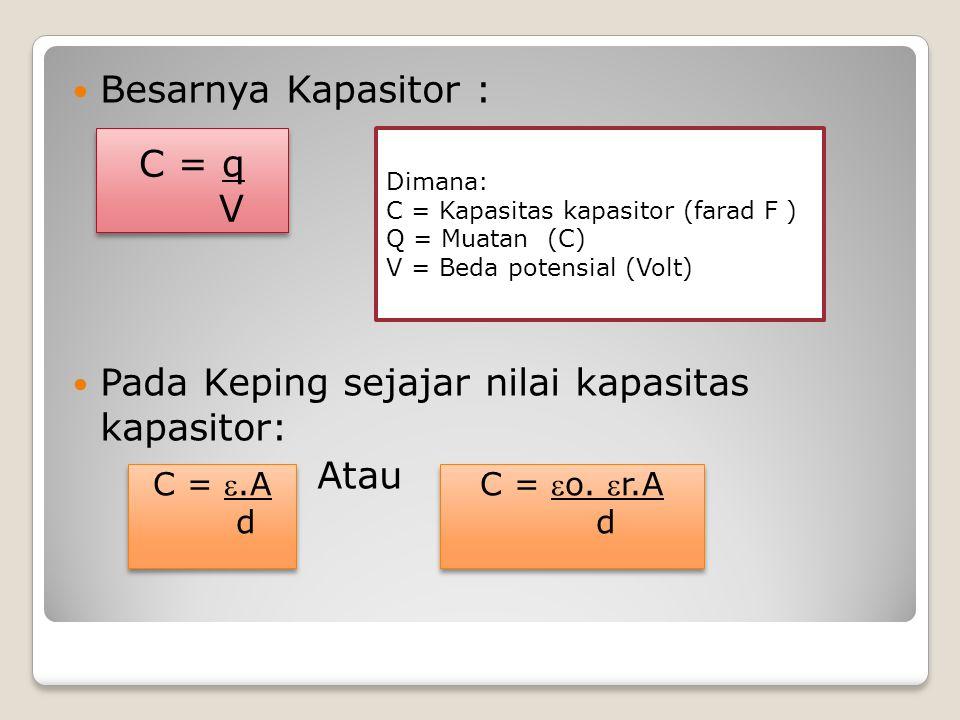 Besarnya Kapasitor : Pada Keping sejajar nilai kapasitas kapasitor: Atau C = q V C = q V Dimana: C = Kapasitas kapasitor (farad F ) Q = Muatan (C) V =
