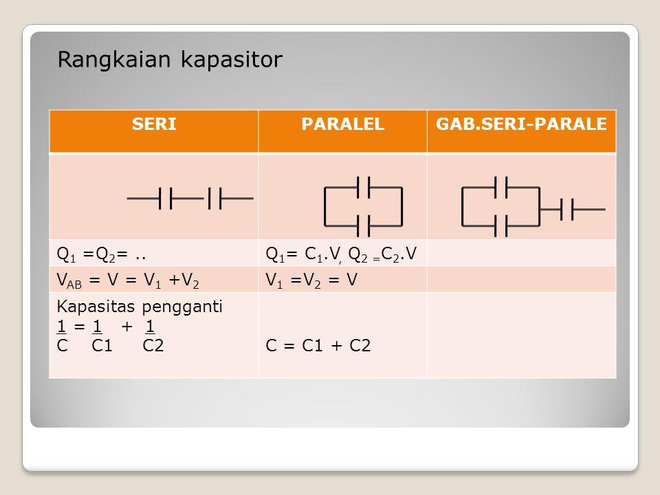Rangkaian kapasitor SERIPARALELGAB.SERI-PARALE Q 1 =Q 2 =..Q 1 = C 1.V, Q 2 = C 2.V V AB = V = V 1 +V 2 V 1 =V 2 = V Kapasitas pengganti 1 = 1 + 1 C C