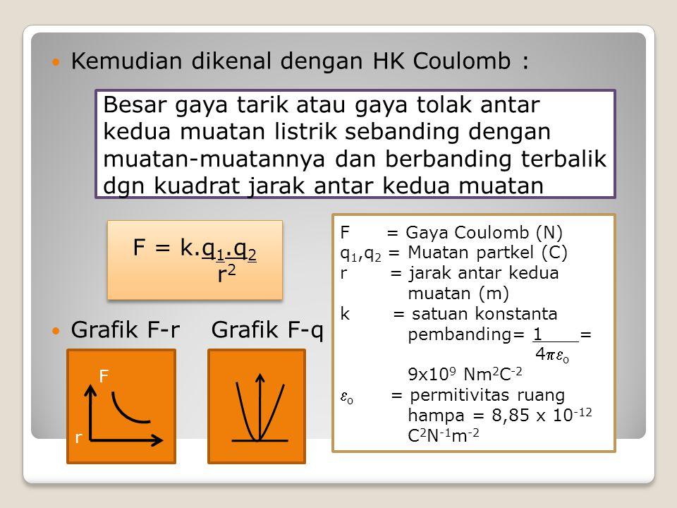 Persamaan ini mirip dgn HK Gravitasi Newton Perbandingan HK Gravitasi Newton dan HK Coulomb HK Newton Tentang GravitasiHK Coulomb tentang muatan F dipengaruhi oleh massaF dipengaruhi oleh muatan F  m 2 F  q 2 F  1/r 2 Adanya medan gravitasi yg mengelilingi massa Adanya medan listrik yang mengelilingi muatan F selalu menarikF dapat menarik atau menolak Konstanta pembandingnya : G = 6,6 x 10 -11 Nm 2 kg -2 Konstanta Pembandingnya : k = 1 = 9 x 10 9 Nm 2 C -2 4 o