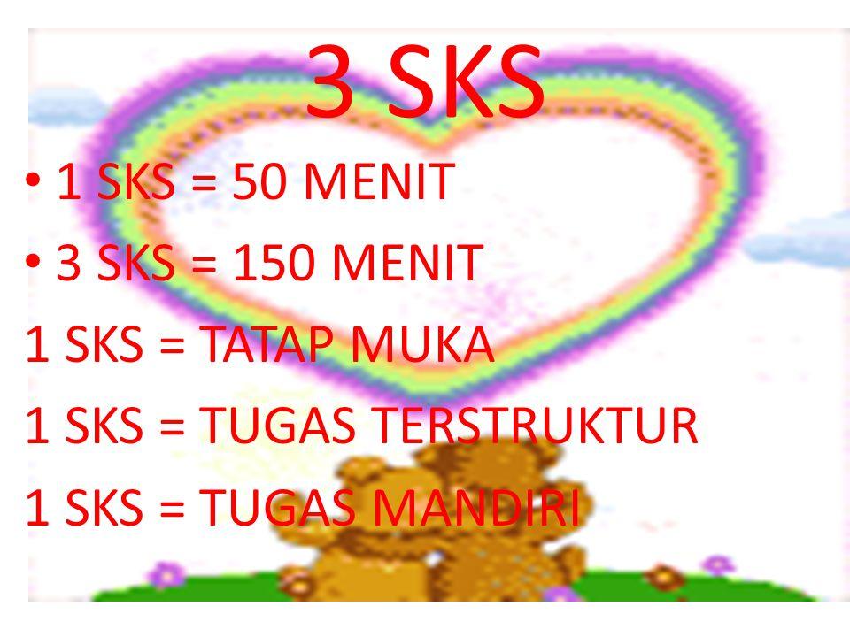3 SKS 1 SKS = 50 MENIT 3 SKS = 150 MENIT 1 SKS = TATAP MUKA 1 SKS = TUGAS TERSTRUKTUR 1 SKS = TUGAS MANDIRI