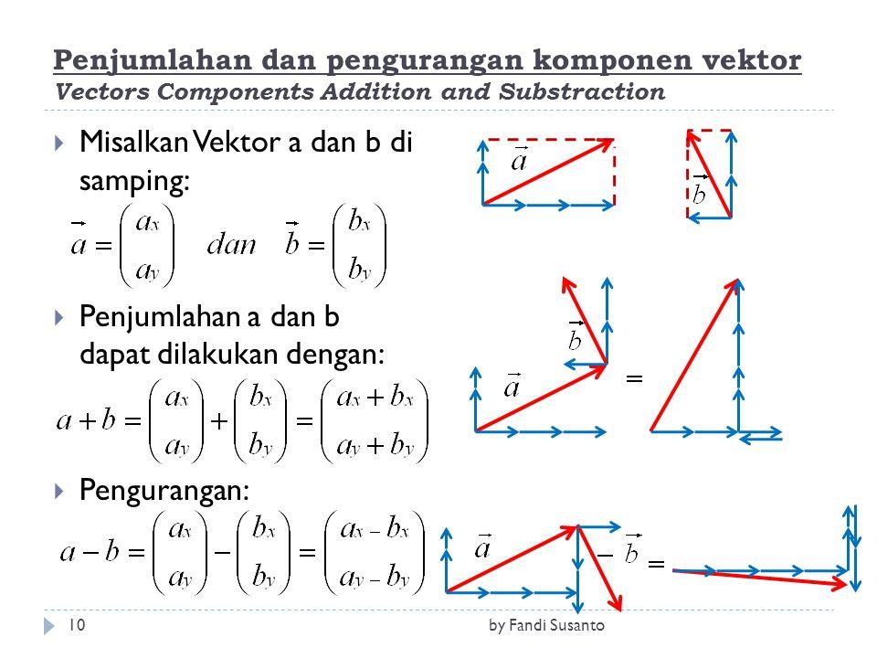 Penjumlahan dan pengurangan komponen vektor Vectors Components Addition and Substraction  Misalkan Vektor a dan b di samping:  Penjumlahan a dan b dapat dilakukan dengan:  Pengurangan: 10by Fandi Susanto