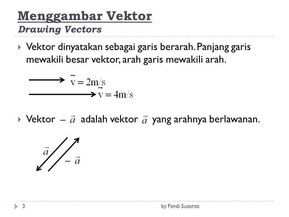 Menggambar Vektor Drawing Vectors  Vektor dinyatakan sebagai garis berarah. Panjang garis mewakili besar vektor, arah garis mewakili arah.  Vektor a