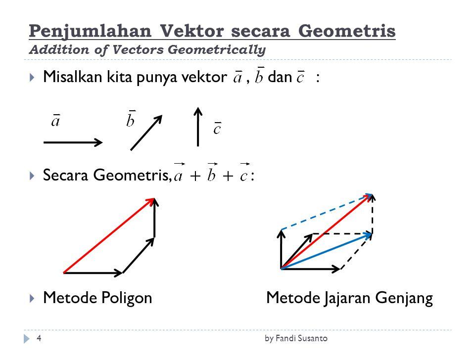 Penjumlahan Vektor secara Geometris Addition of Vectors Geometrically  Misalkan kita punya vektor, dan :  Secara Geometris, :  Metode PoligonMetode Jajaran Genjang 4by Fandi Susanto