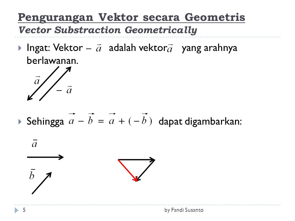 Pengurangan Vektor secara Geometris Vector Substraction Geometrically  Ingat: Vektor adalah vektor yang arahnya berlawanan.  Sehingga dapat digambar