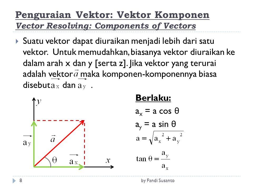 Penguraian Vektor: Vektor Komponen Vector Resolving: Components of Vectors  Suatu vektor dapat diuraikan menjadi lebih dari satu vektor. Untuk memuda