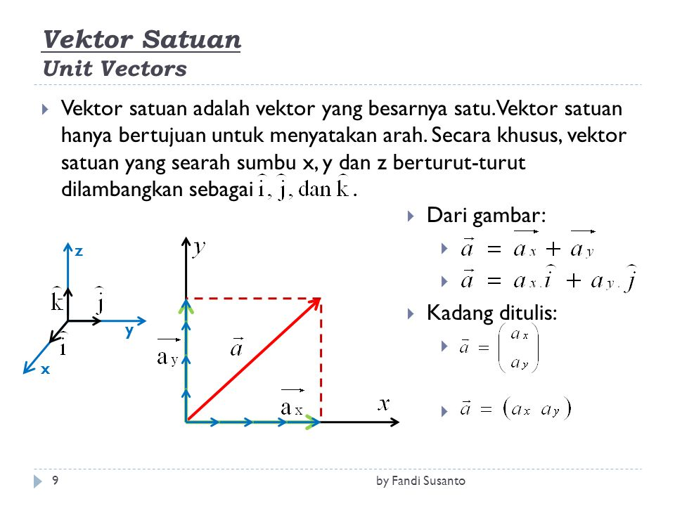 Vektor Satuan Unit Vectors  Vektor satuan adalah vektor yang besarnya satu. Vektor satuan hanya bertujuan untuk menyatakan arah. Secara khusus, vekto