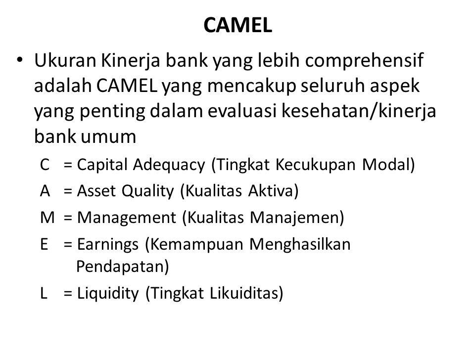 CAMEL Ukuran Kinerja bank yang lebih comprehensif adalah CAMEL yang mencakup seluruh aspek yang penting dalam evaluasi kesehatan/kinerja bank umum C= Capital Adequacy (Tingkat Kecukupan Modal) A= Asset Quality (Kualitas Aktiva) M= Management (Kualitas Manajemen) E= Earnings (Kemampuan Menghasilkan Pendapatan) L= Liquidity (Tingkat Likuiditas)