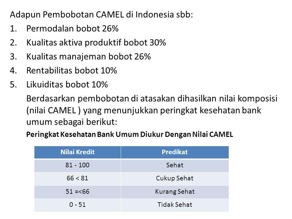 Adapun Pembobotan CAMEL di Indonesia sbb: 1.Permodalan bobot 26% 2.Kualitas aktiva produktif bobot 30% 3.Kualitas manajeman bobot 26% 4.Rentabilitas bobot 10% 5.Likuiditas bobot 10% Berdasarkan pembobotan di atasakan dihasilkan nilai komposisi (nilai CAMEL ) yang menunjukkan peringkat kesehatan bank umum sebagai berikut: Peringkat Kesehatan Bank Umum Diukur Dengan Nilai CAMEL Nilai KreditPredikat 81 - 100Sehat 66 < 81Cukup Sehat 51 =<66Kurang Sehat 0 - 51Tidak Sehat