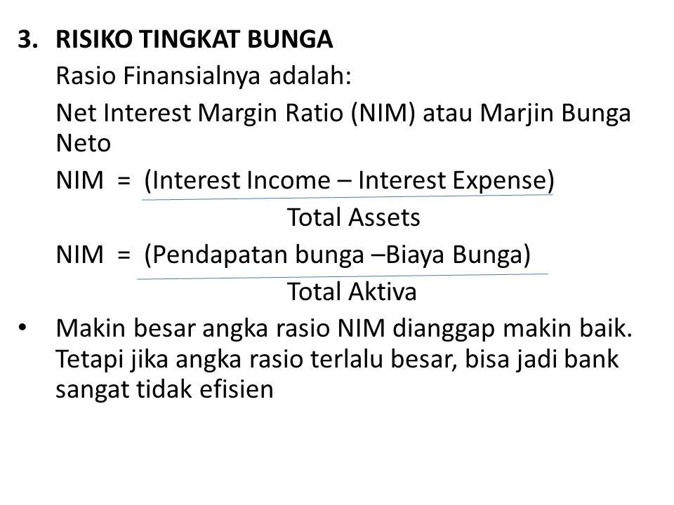3.RISIKO TINGKAT BUNGA Rasio Finansialnya adalah: Net Interest Margin Ratio (NIM) atau Marjin Bunga Neto NIM = (Interest Income – Interest Expense) Total Assets NIM = (Pendapatan bunga –Biaya Bunga) Total Aktiva Makin besar angka rasio NIM dianggap makin baik.